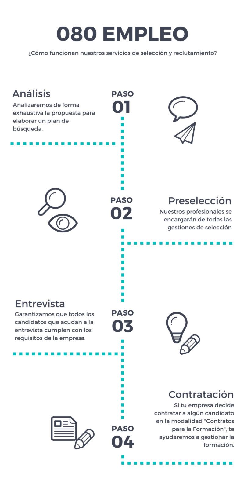 infografia Servicios de Selección de Personal y Reclutamiento en GRANADA